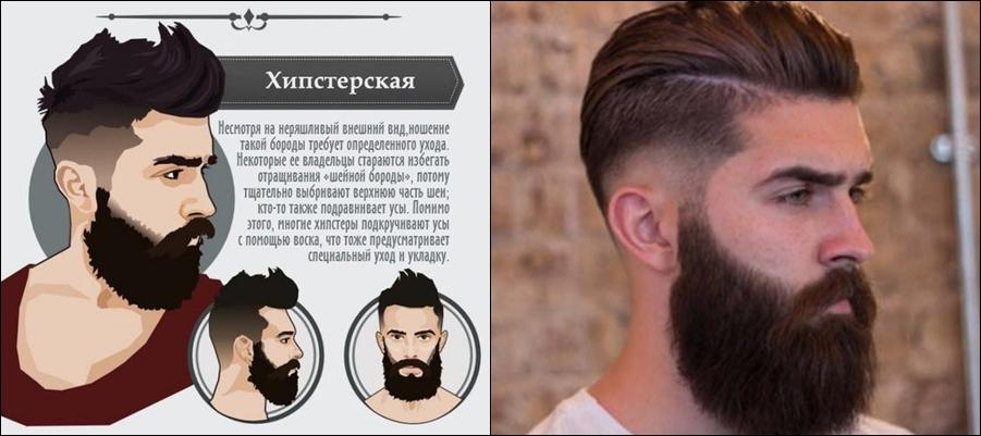 хипстерская стрижка с бородой